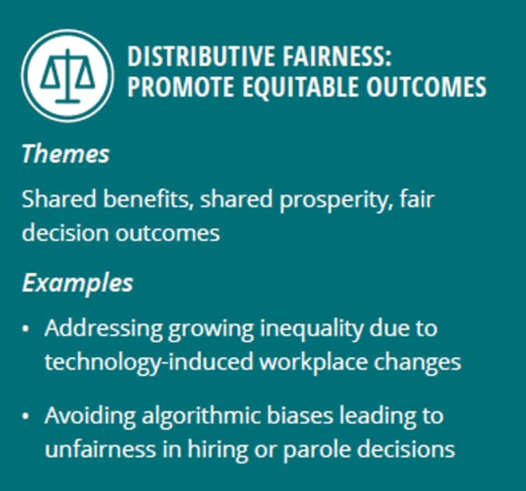 Distributive fairness