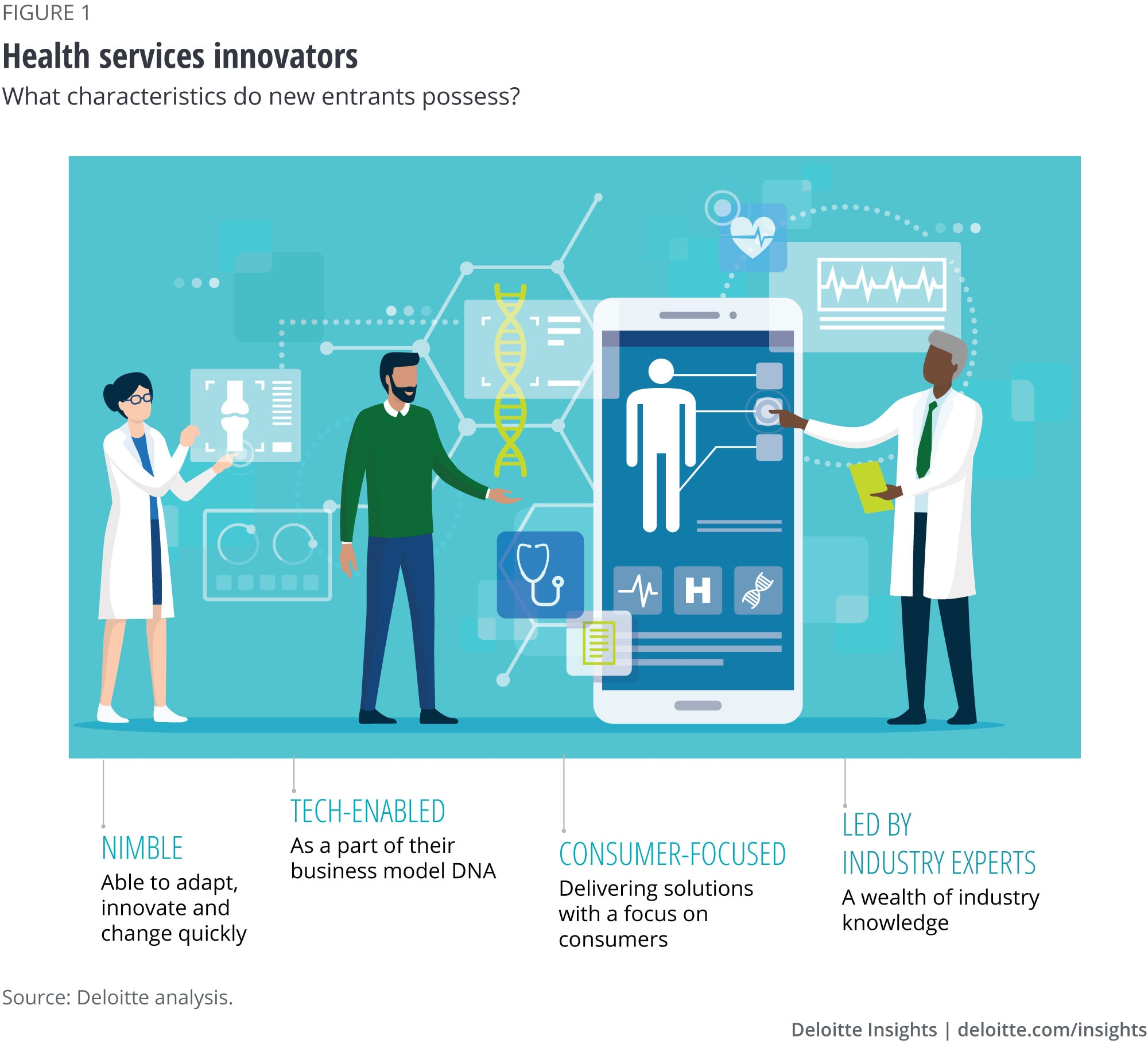 Health services innovators?