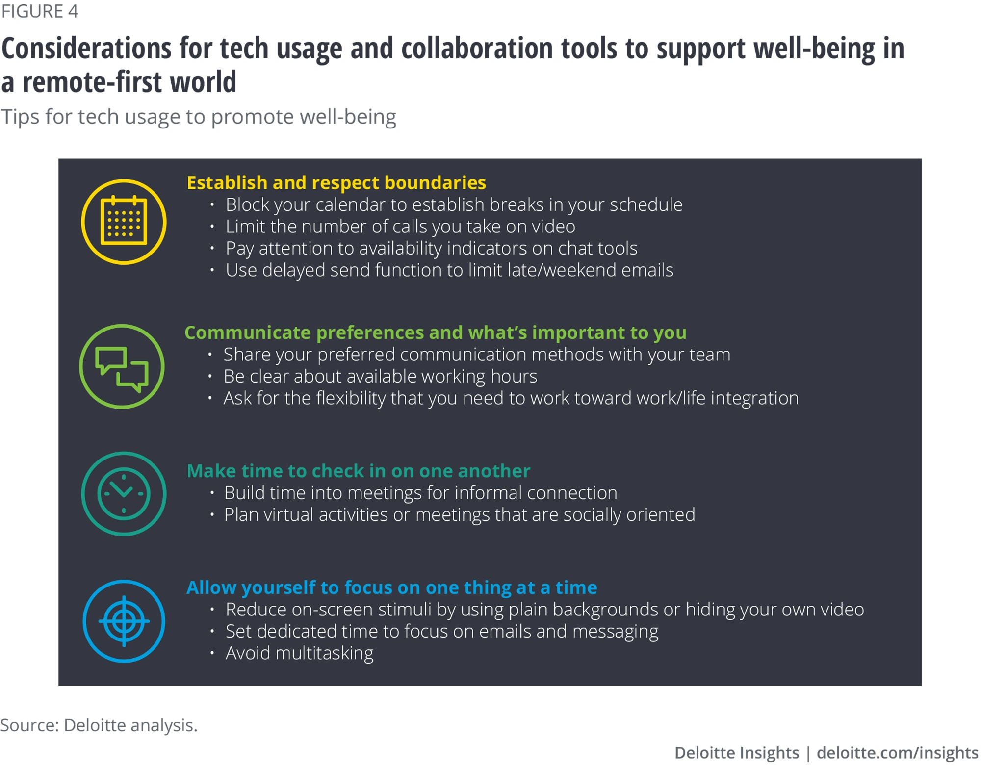 Considerations for tech usage and collaboration tools to support well-being in a remote-first world