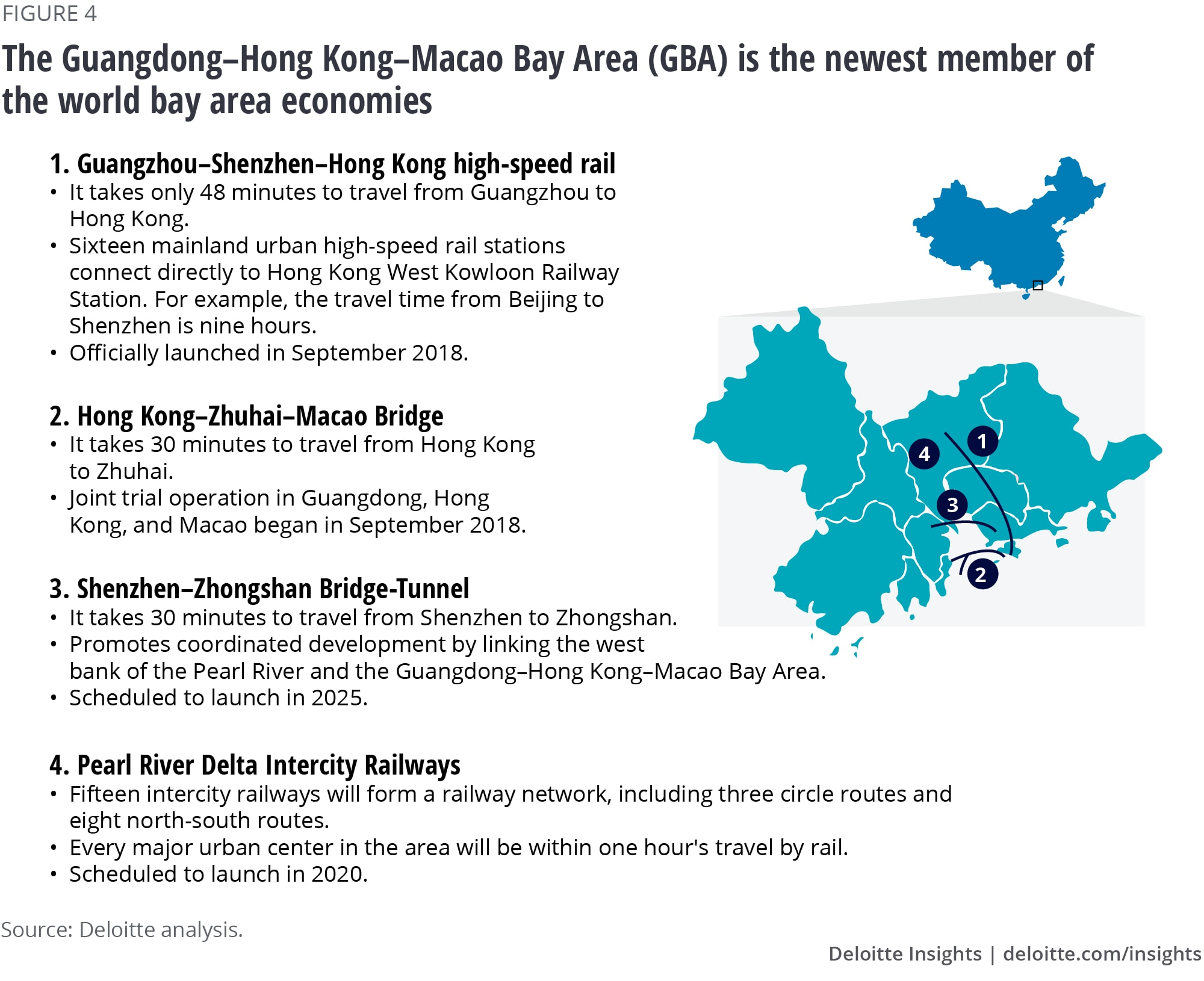 The Guangdong–Hong Kong–Macao Bay Area (GBA) is the newest member of the world bay area economies
