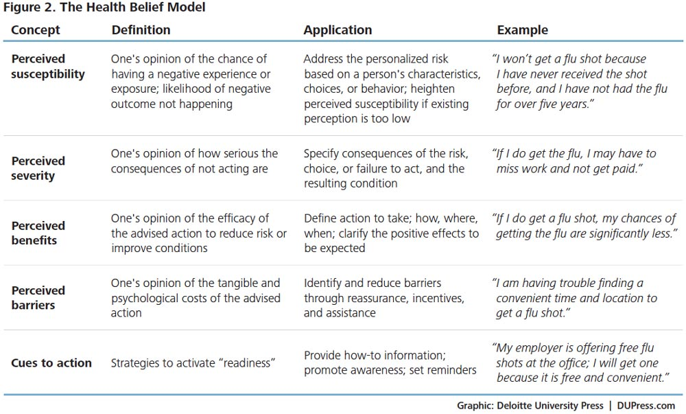 appropriate actions to enhance own leadership behaviour in the context of the particular leadership