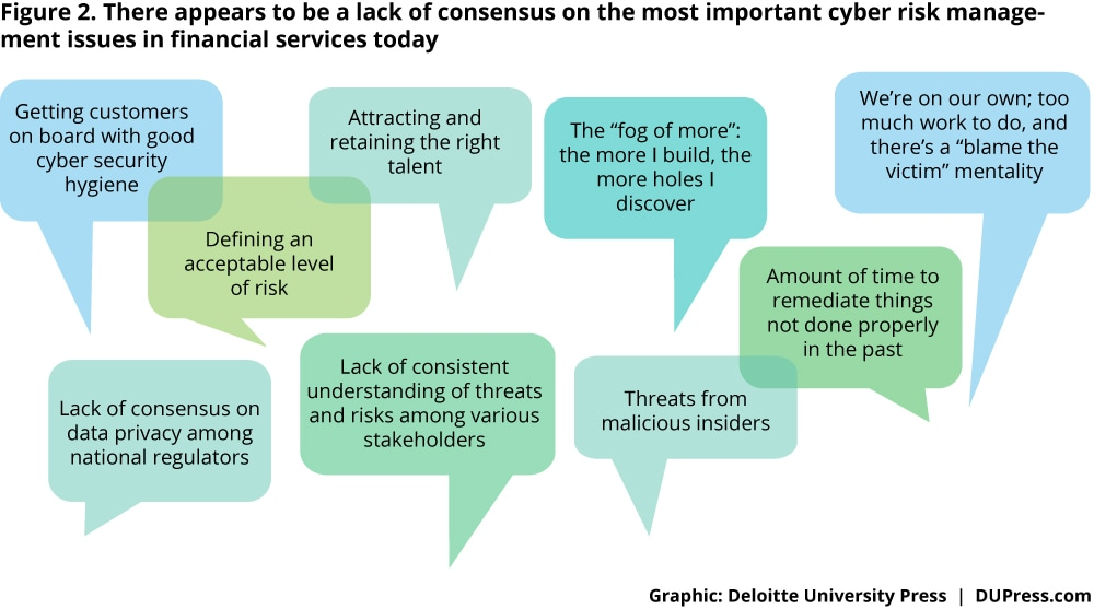 importance of risk management Conducting a risk analysis can identify areas of concern or weakness and avoid greater problems in the future.