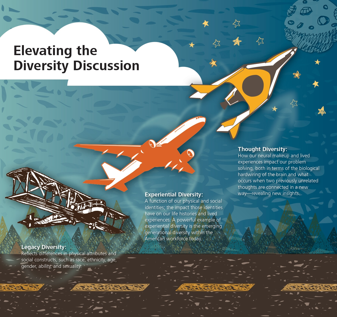 Elevating-the-diversity-discussion