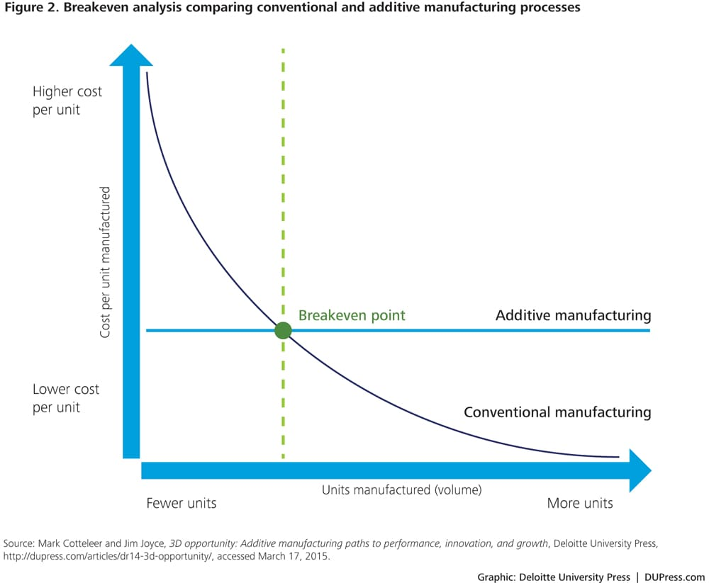Production possibilities curve example