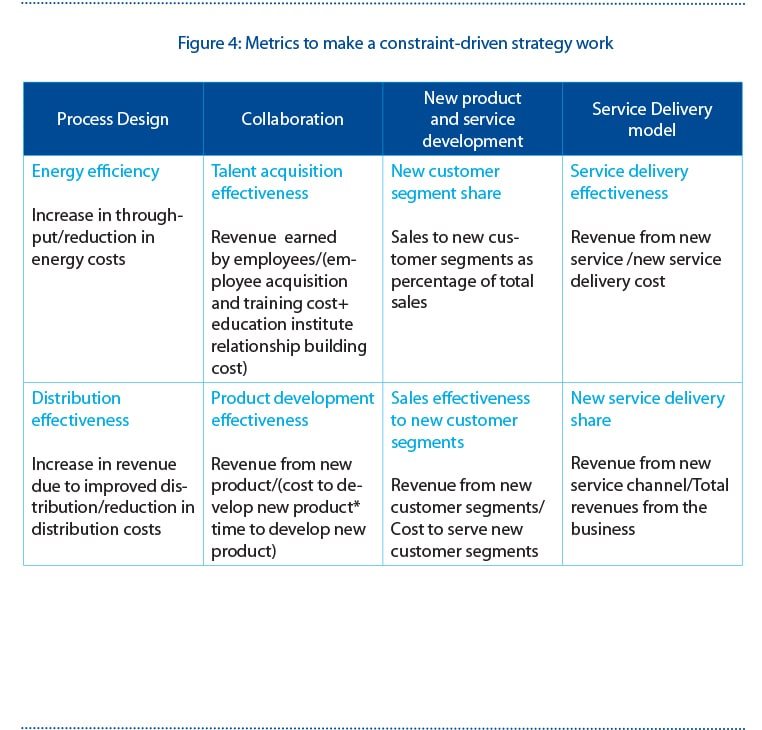 samsungs competitive advantage Samsung and competitive advantages in seven pages samsung is evaluated through the competitive advantage theory known as porter's five forces.