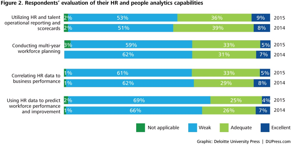 future trends and challenges in hr management 6 technological trends that redefine human resource management  challenges against the benefits to  disrupt hr and redefine the future of human.