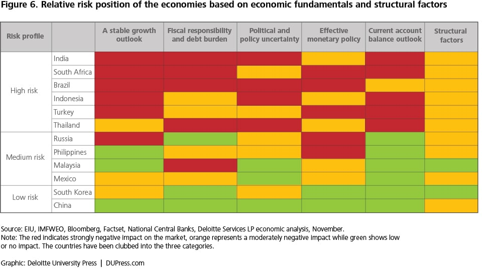 EmergingMarkets_figure6
