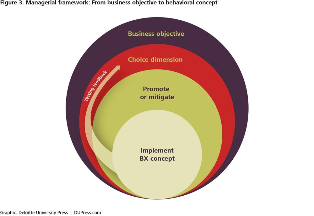 Behavioural strategy university of manchester