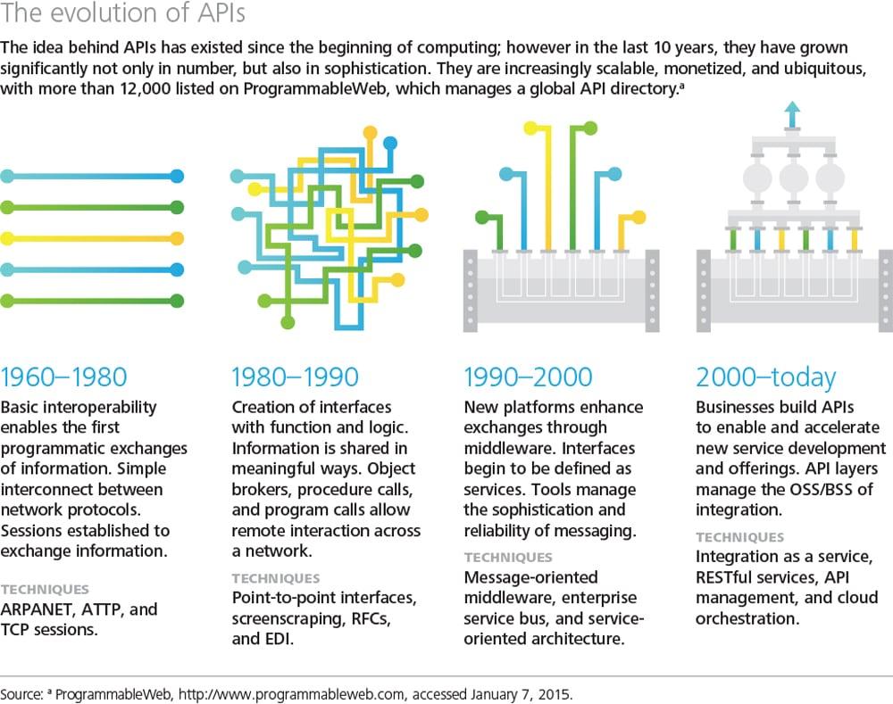 API-Infographic-Final