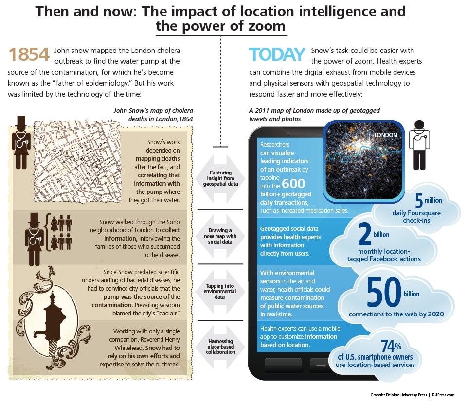 Then And Now The Impact Of Location Intelligence And The Power Of Zoom
