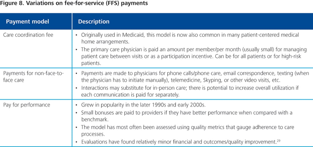 Reimbursement and pay for performance