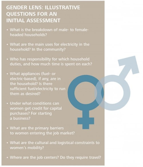 GENDER LENS: ILLUSTRATIVE QUESTIONS FOR AN INITIAL ASSESSMENT