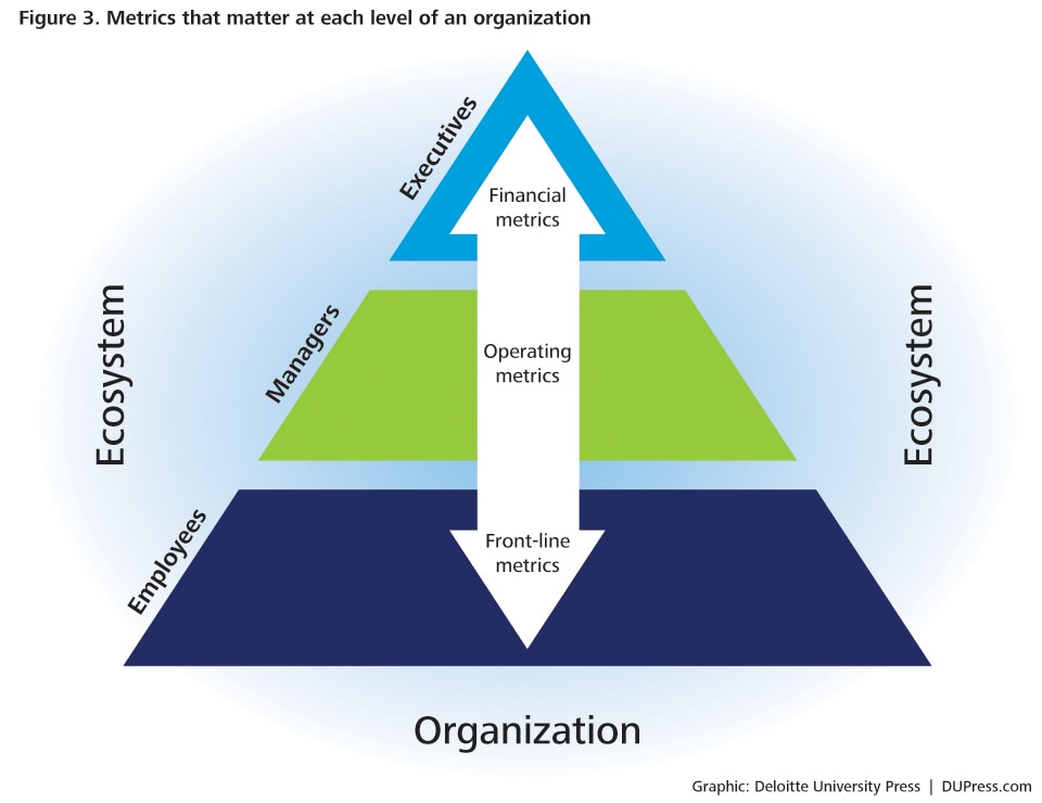 what are the key differences between managing a conventional organisation and a virtual organization The fundamental differences between leadership there are fundamental differences between leadership and differences between leadership and management.